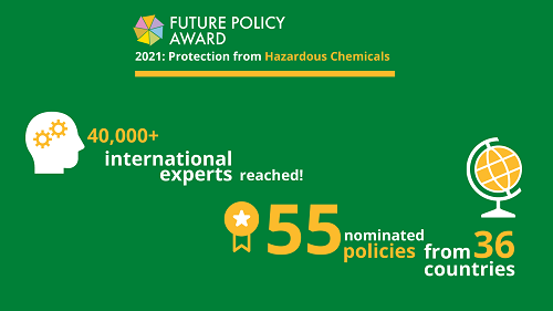 Protection from Hazardous Chemicals: 55 candidates compete to win the Future Policy Award 2021